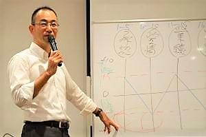 大阪G研報告(第154回)「長時間労働を削減し、若手・外国人社員のリテンションに繋げるには?」(後編)